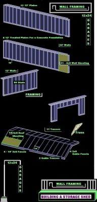 12 X 24 Shed Plans Building Material List